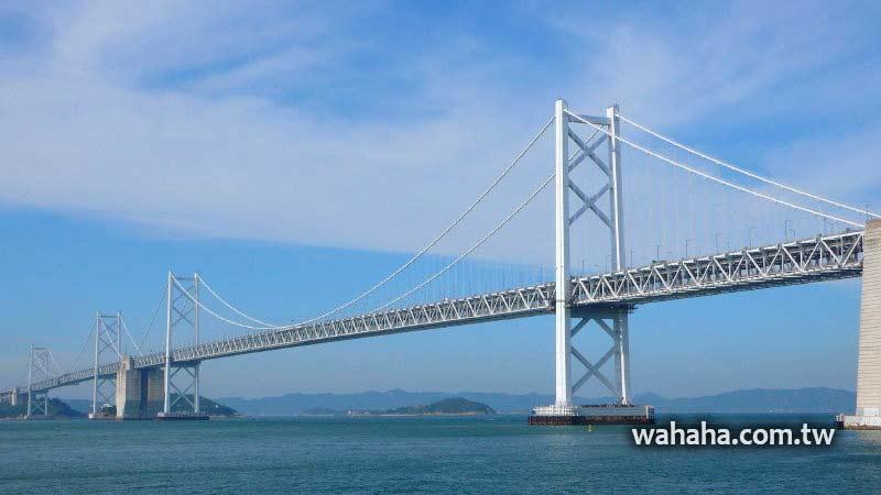 「瀨戶大橋紀念公園」單車探訪記